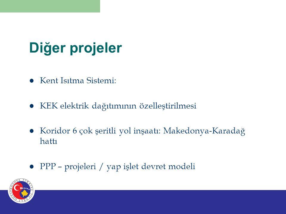 Diğer projeler Kent Isıtma Sistemi: