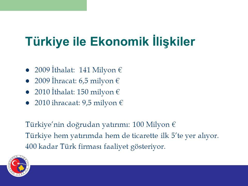 Türkiye ile Ekonomik İlişkiler
