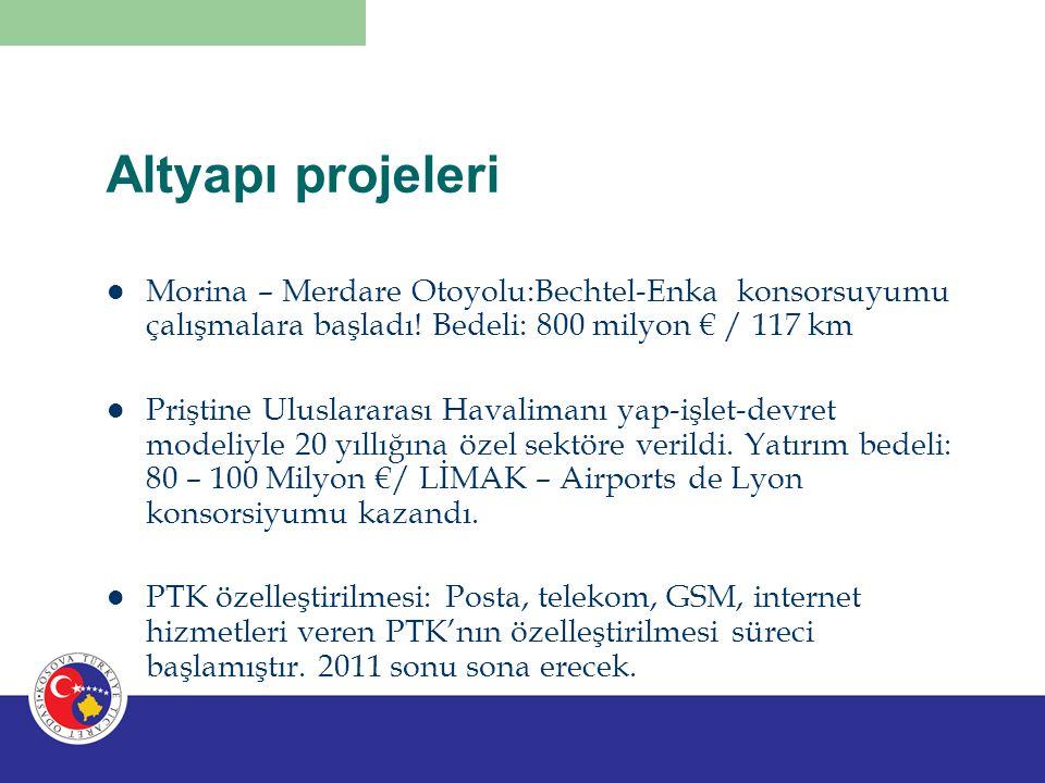 Altyapı projeleri Morina – Merdare Otoyolu:Bechtel-Enka konsorsuyumu çalışmalara başladı! Bedeli: 800 milyon € / 117 km.