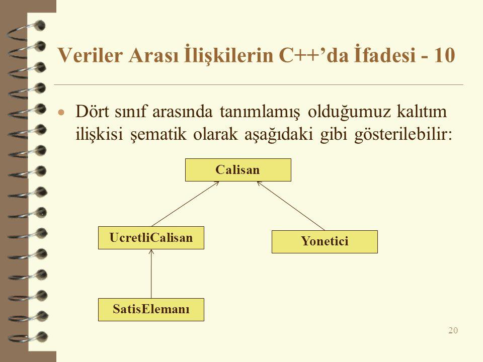 Veriler Arası İlişkilerin C++'da İfadesi - 10