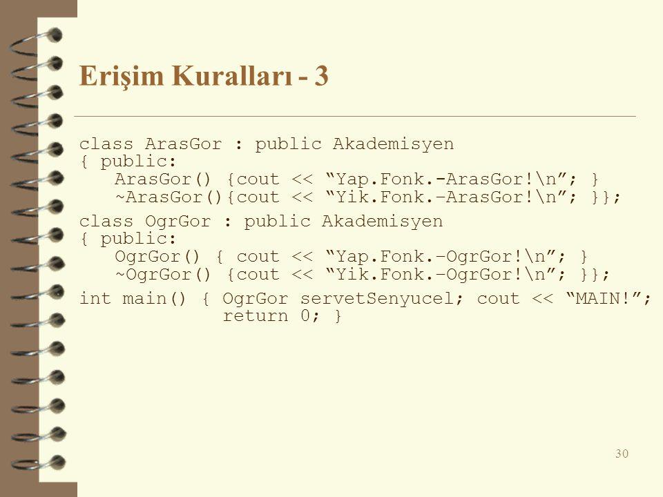 Erişim Kuralları - 3 class ArasGor : public Akademisyen { public: