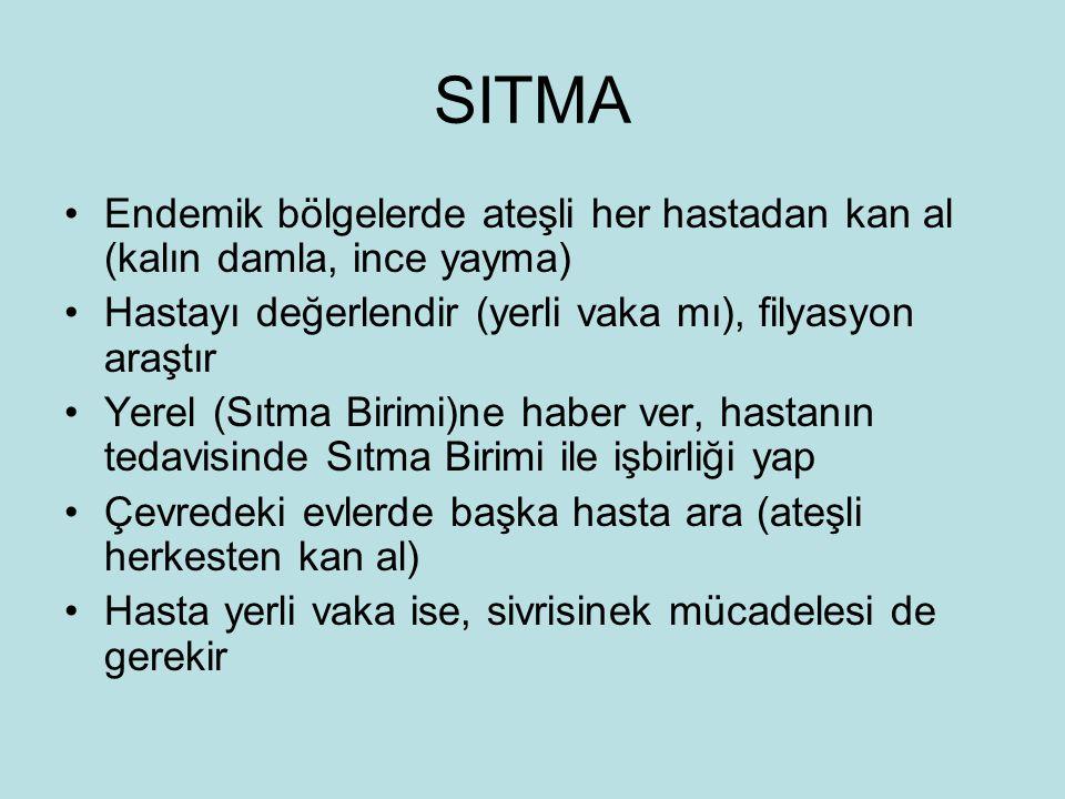 SITMA Endemik bölgelerde ateşli her hastadan kan al (kalın damla, ince yayma) Hastayı değerlendir (yerli vaka mı), filyasyon araştır.
