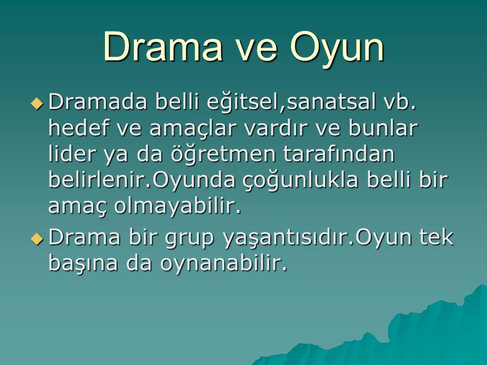 Drama ve Oyun