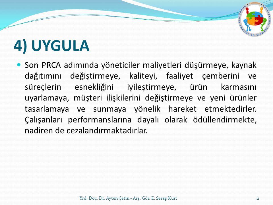 4) UYGULA