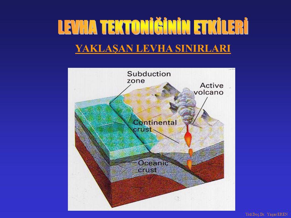 LEVHA TEKTONİĞİNİN ETKİLERİ