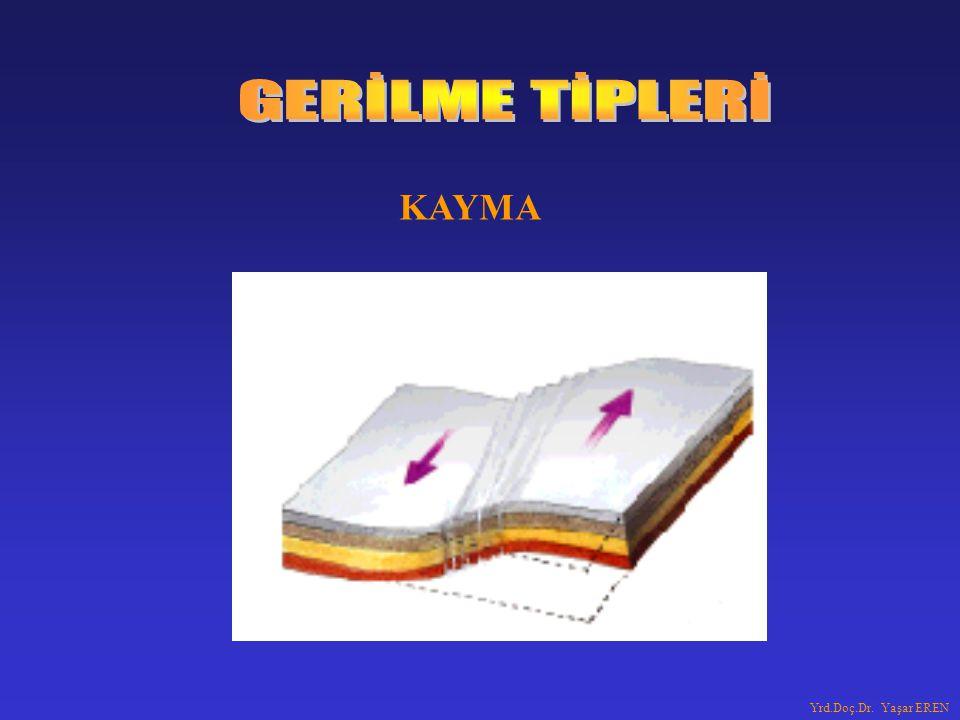 GERİLME TİPLERİ KAYMA Yrd.Doç.Dr. Yaşar EREN