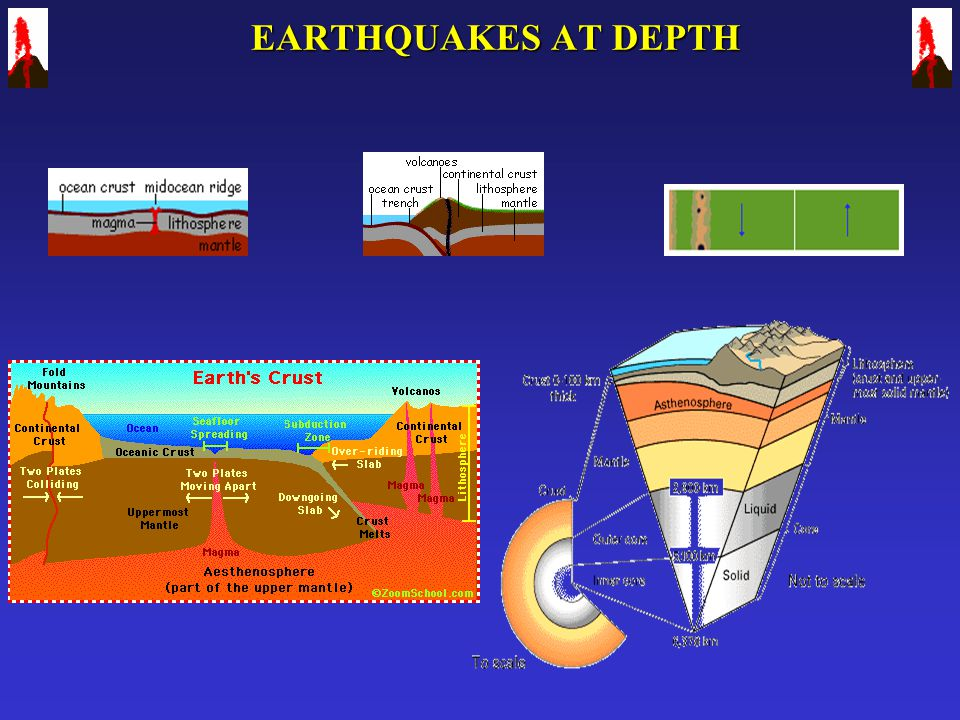 EARTHQUAKES AT DEPTH