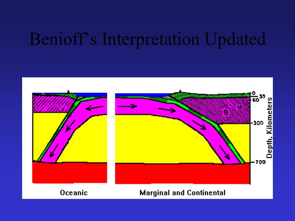 Benioff's Interpretation Updated
