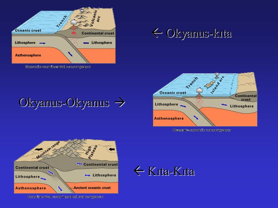  Okyanus-kıta Okyanus-Okyanus   Kıta-Kıta