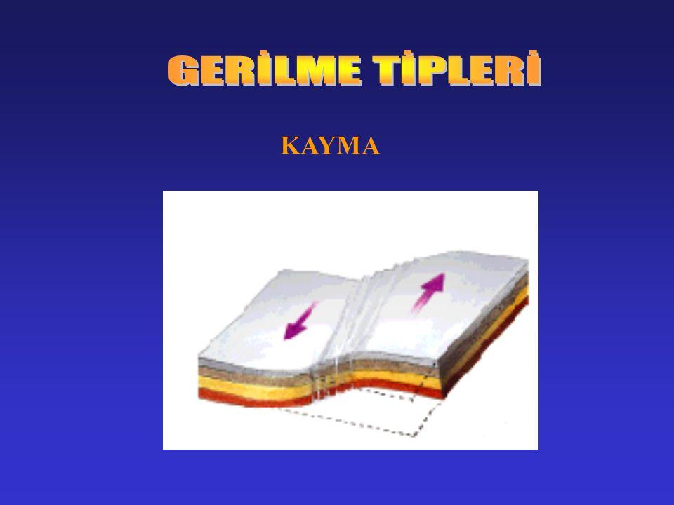 GERİLME TİPLERİ KAYMA