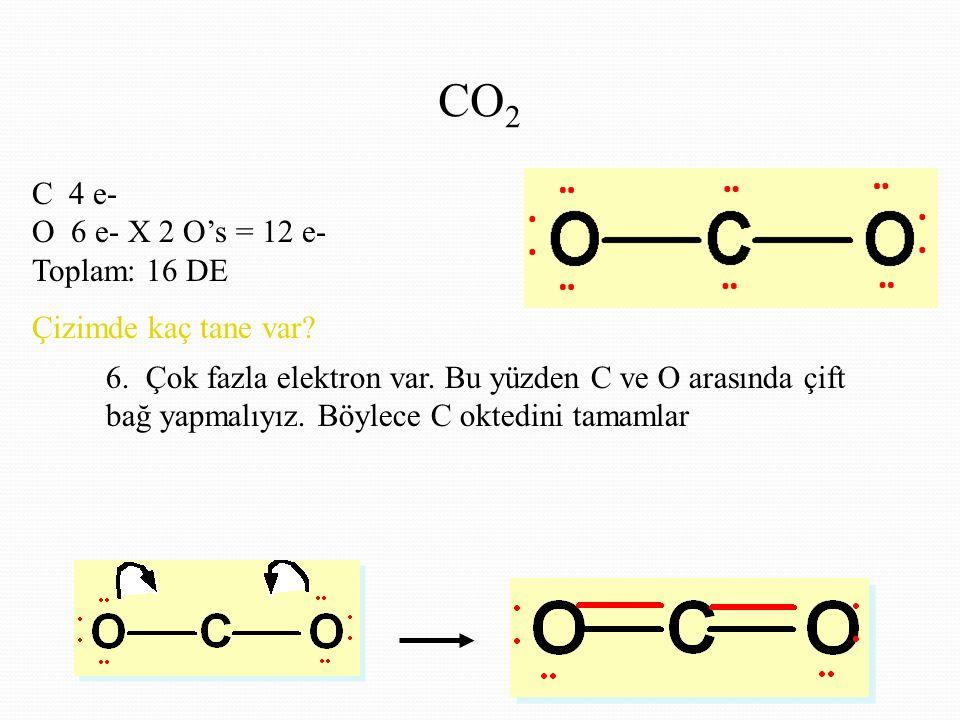 CO2 C 4 e- O 6 e- X 2 O's = 12 e- Toplam: 16 DE Çizimde kaç tane var