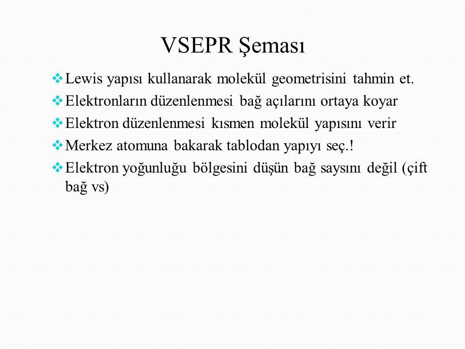 VSEPR Şeması Lewis yapısı kullanarak molekül geometrisini tahmin et.