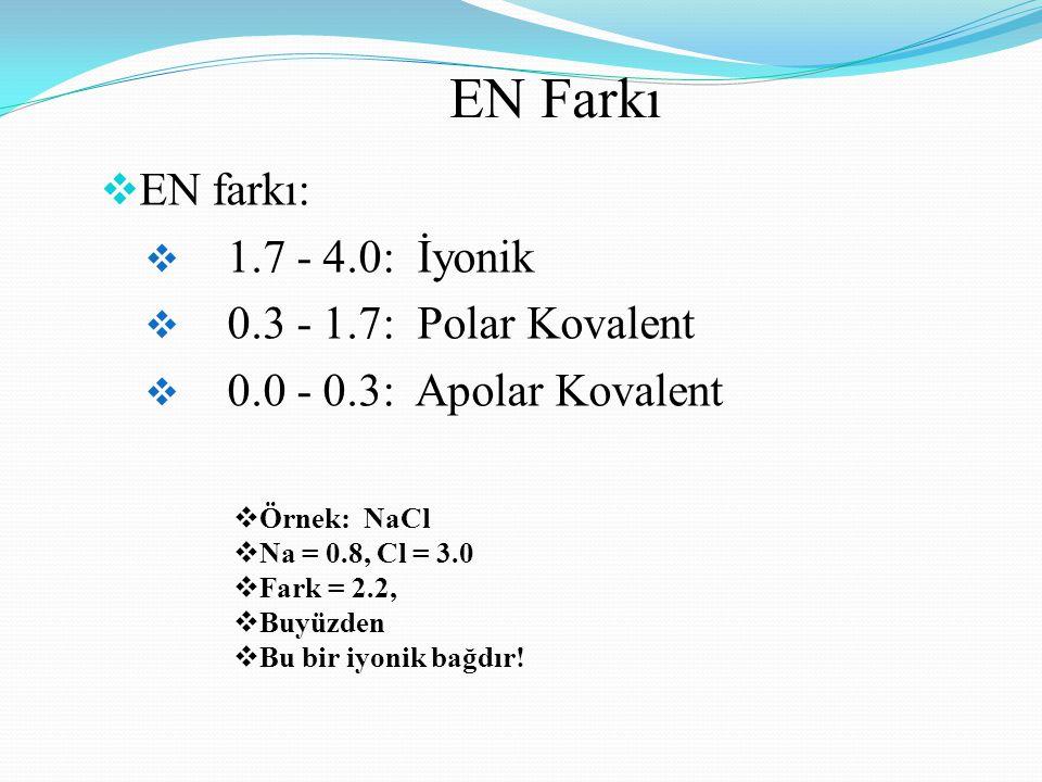 EN Farkı EN farkı: 1.7 - 4.0: İyonik 0.3 - 1.7: Polar Kovalent