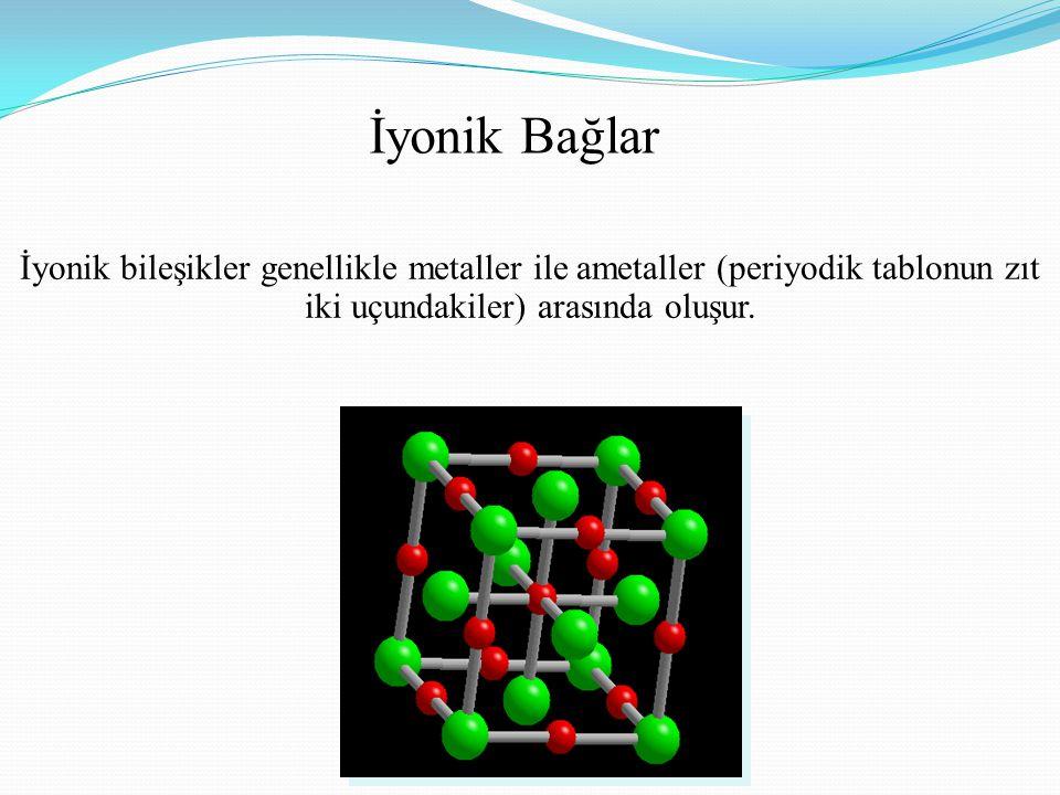 İyonik Bağlar İyonik bileşikler genellikle metaller ile ametaller (periyodik tablonun zıt iki uçundakiler) arasında oluşur.