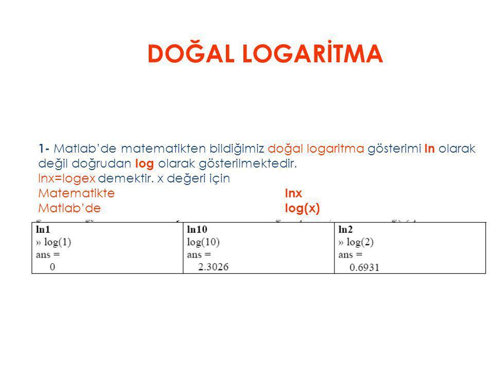 DOĞAL LOGARİTMA 1- Matlab'de matematikten bildiğimiz doğal logaritma gösterimi ln olarak değil doğrudan log olarak gösterilmektedir.