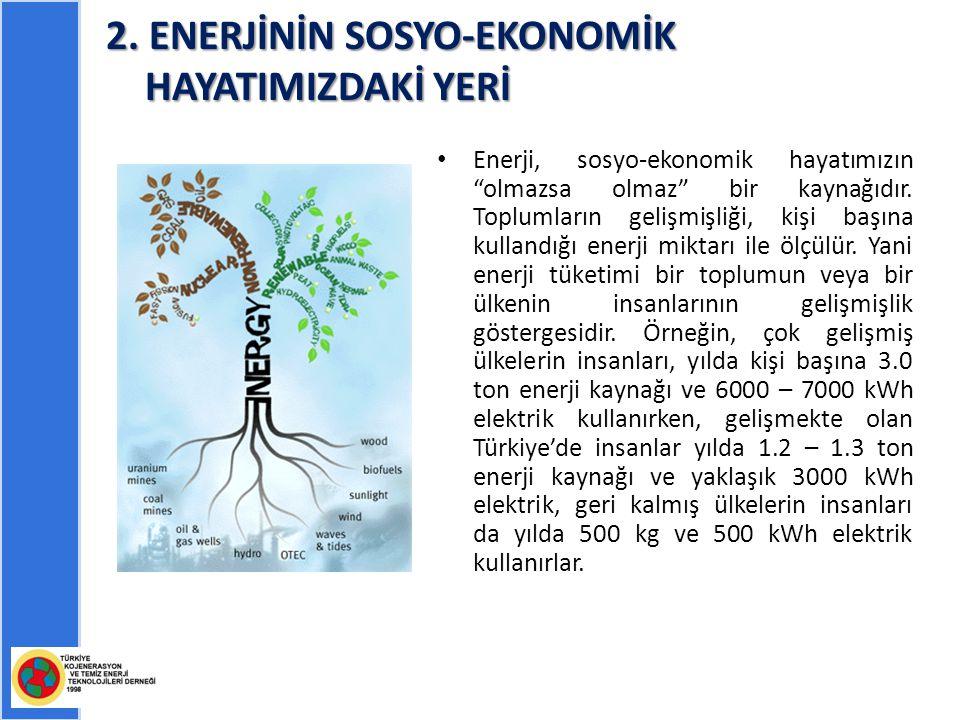 2. ENERJİNİN SOSYO-EKONOMİK HAYATIMIZDAKİ YERİ