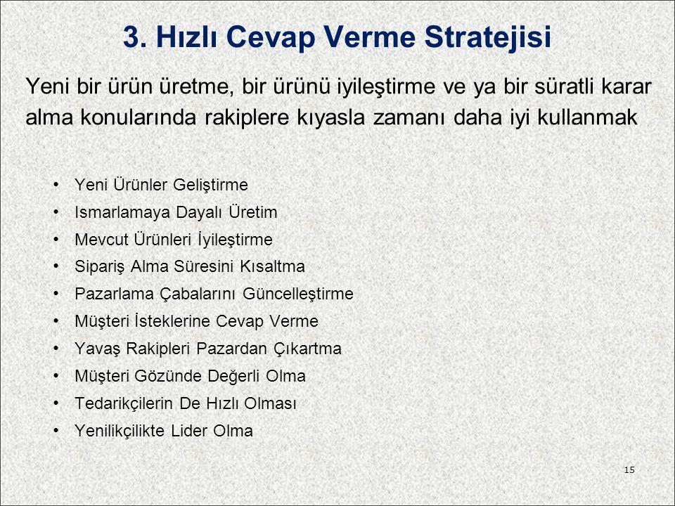 3. Hızlı Cevap Verme Stratejisi