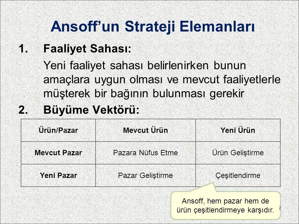 Ansoff'un Strateji Elemanları