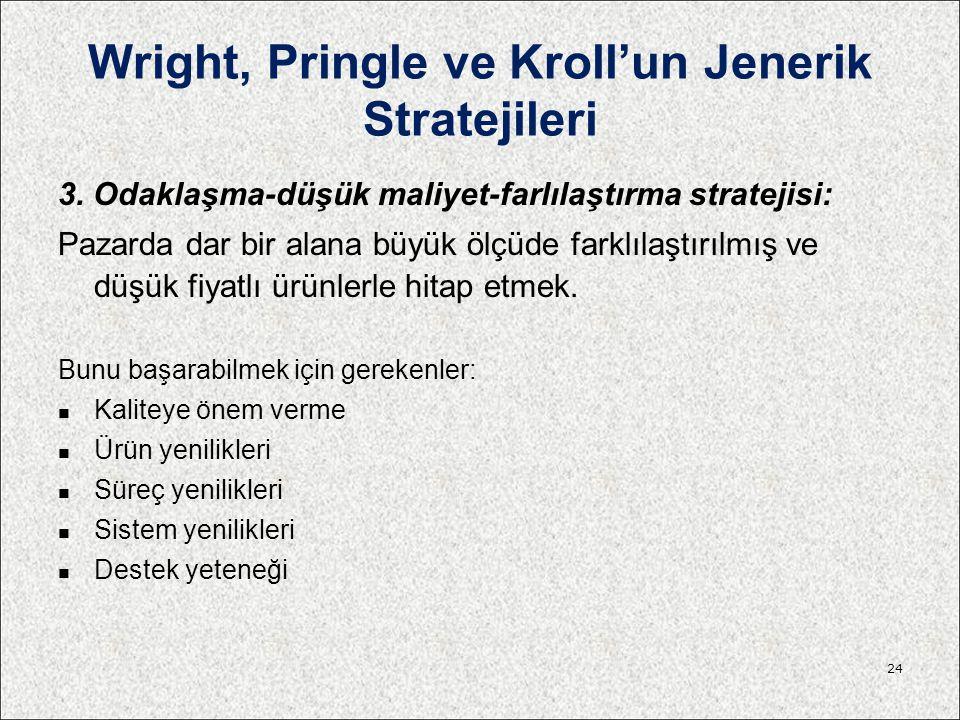 Wright, Pringle ve Kroll'un Jenerik Stratejileri
