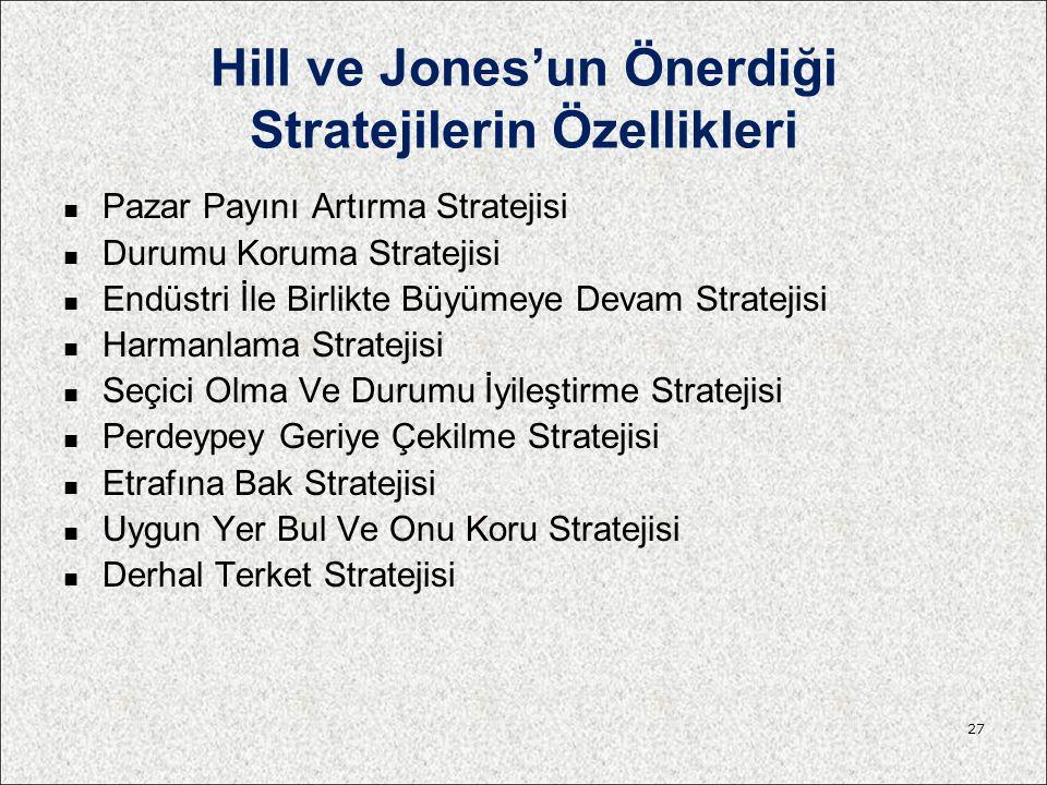 Hill ve Jones'un Önerdiği Stratejilerin Özellikleri