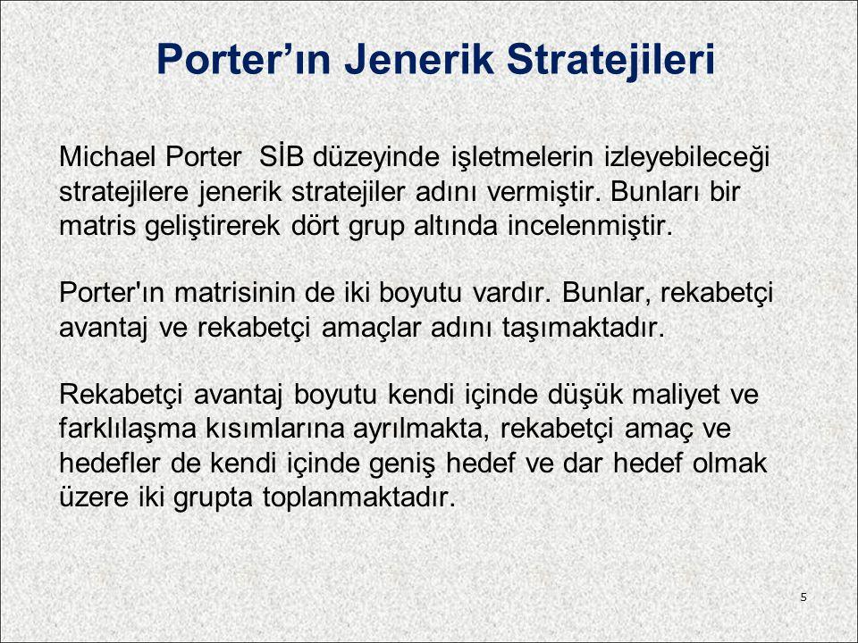 Porter'ın Jenerik Stratejileri
