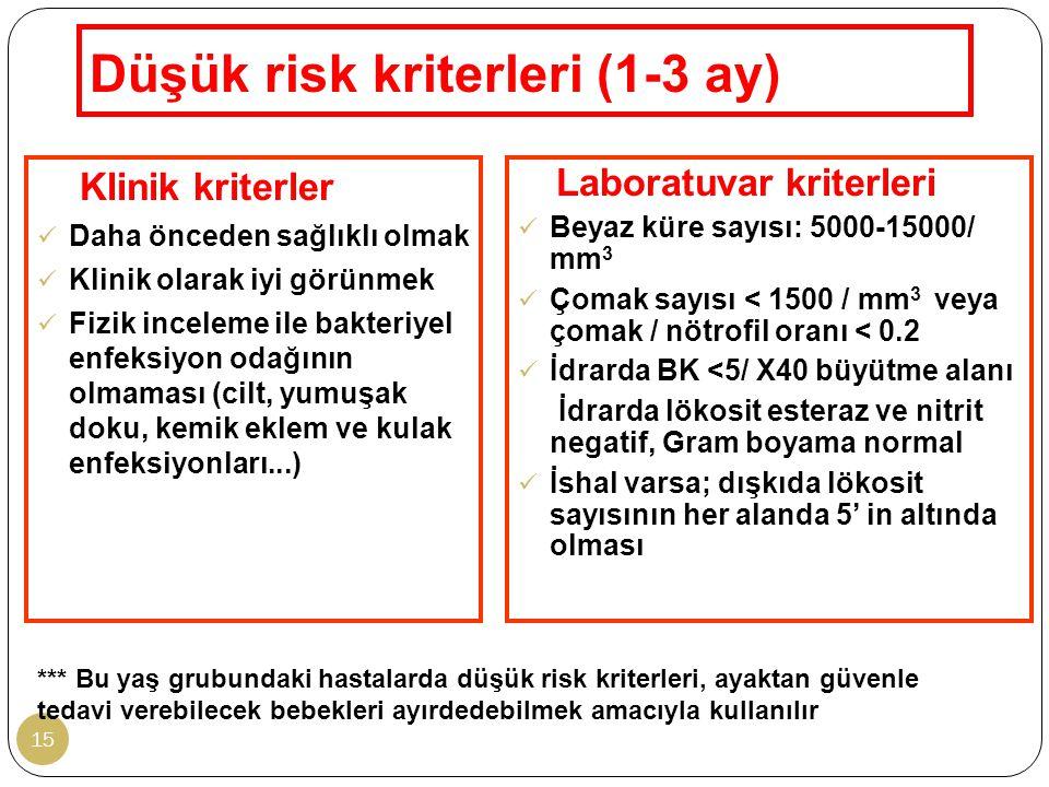 Düşük risk kriterleri (1-3 ay)