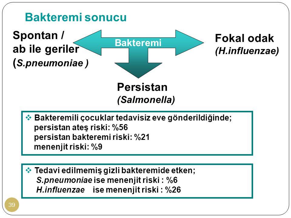 Bakteremi sonucu Spontan / Fokal odak ab ile geriler (S.pneumoniae )