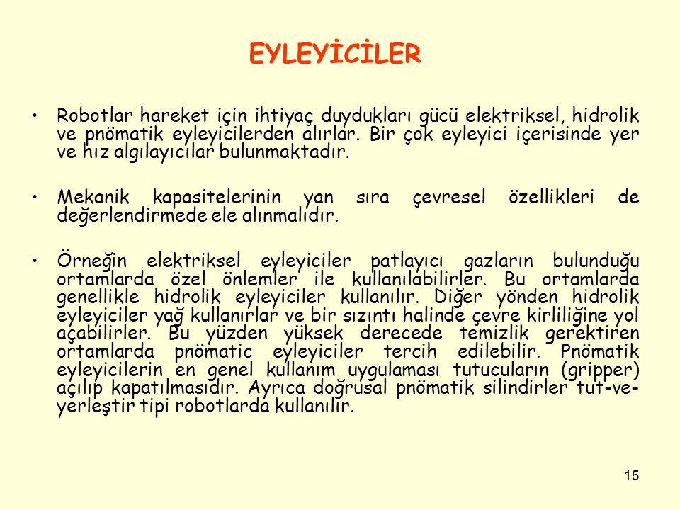 EYLEYİCİLER