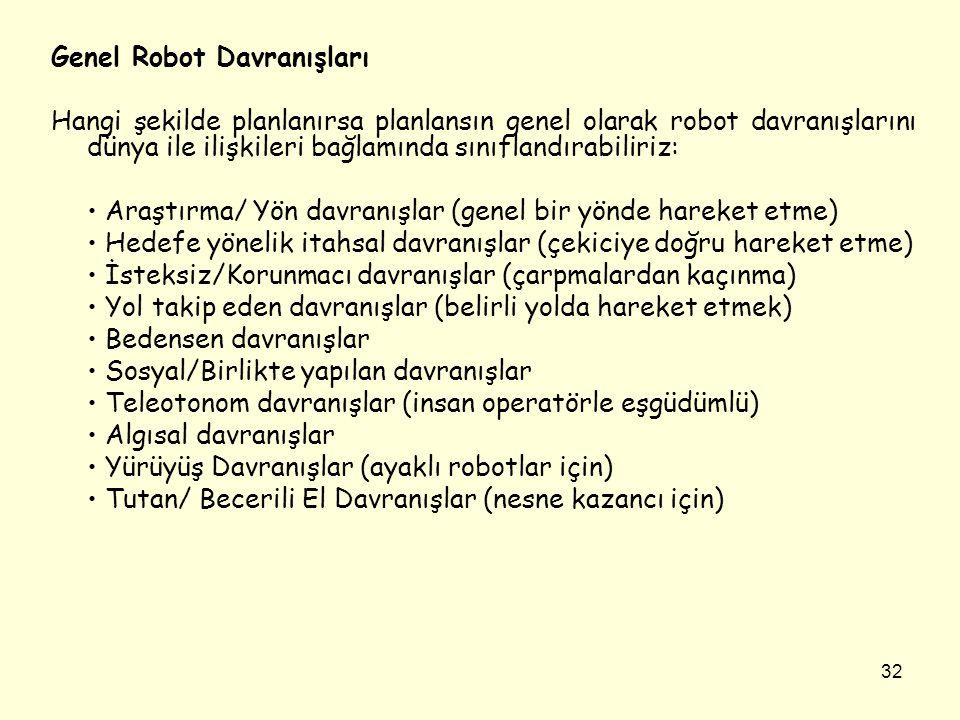 Genel Robot Davranışları