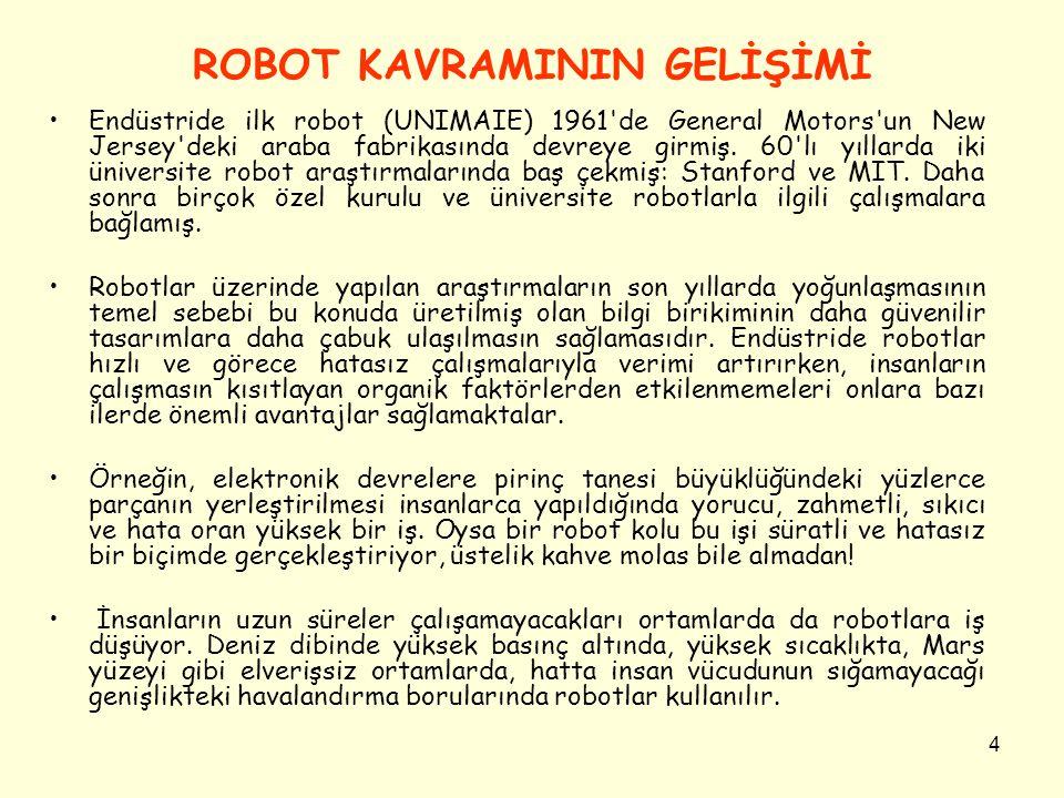 ROBOT KAVRAMININ GELİŞİMİ