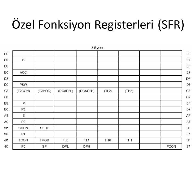Özel Fonksiyon Registerleri (SFR)