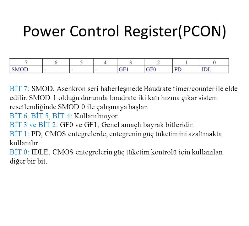 Power Control Register(PCON)