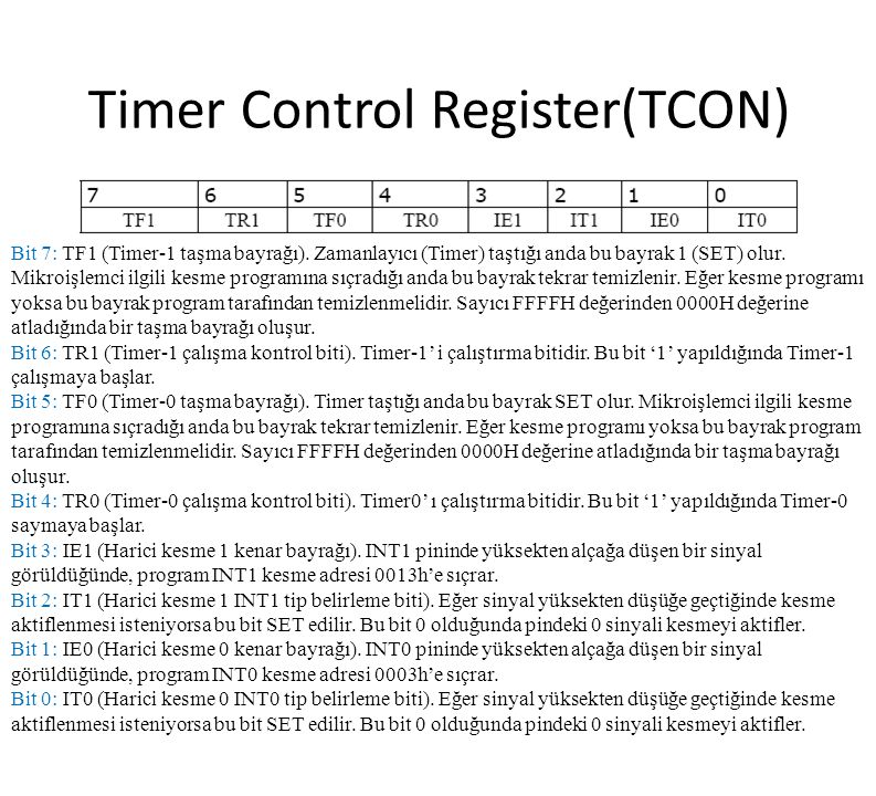 Timer Control Register(TCON)