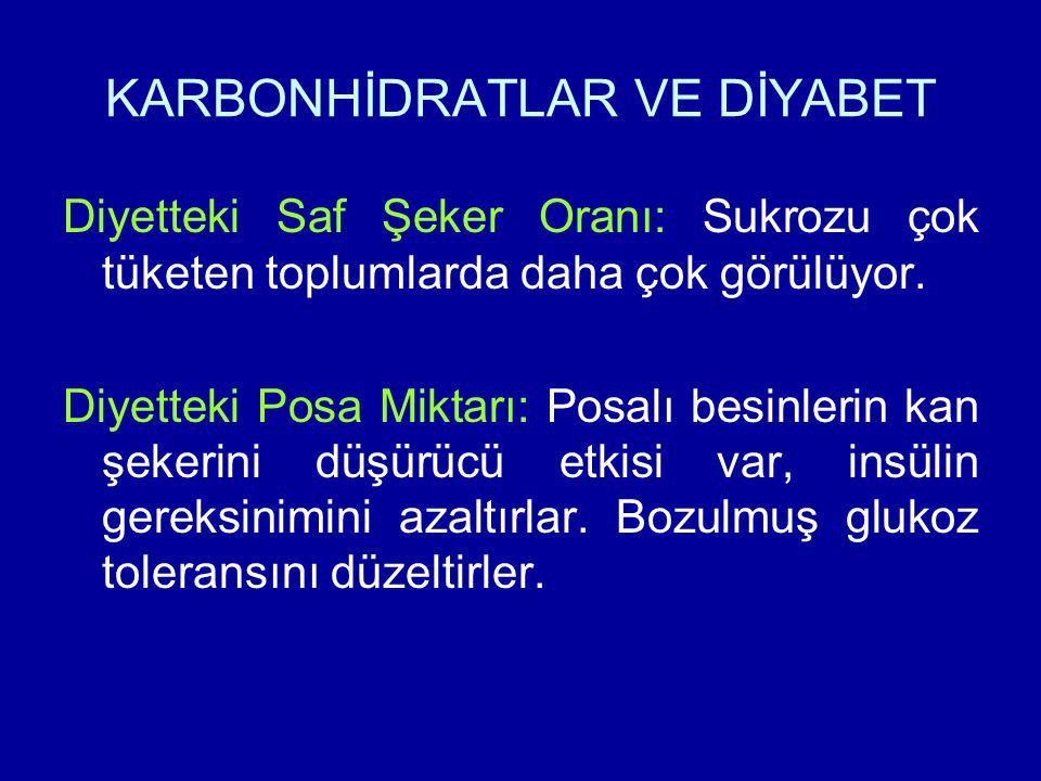 KARBONHİDRATLAR VE DİYABET