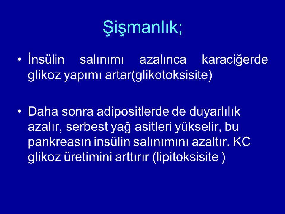 Şişmanlık; İnsülin salınımı azalınca karaciğerde glikoz yapımı artar(glikotoksisite)