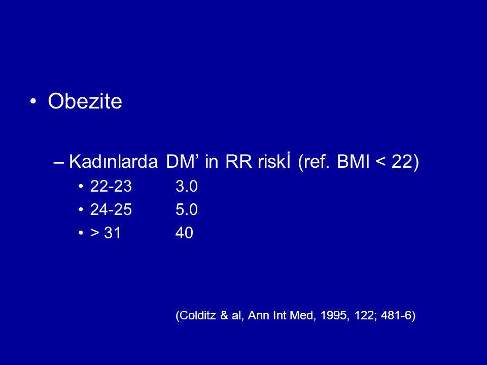 Obezite Kadınlarda DM' in RR riskİ (ref. BMI < 22) 22-23 3.0