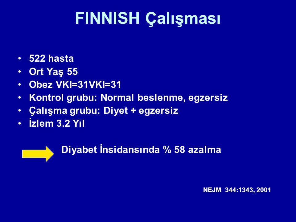 FINNISH Çalışması 522 hasta Ort Yaş 55 Obez VKI=31VKI=31