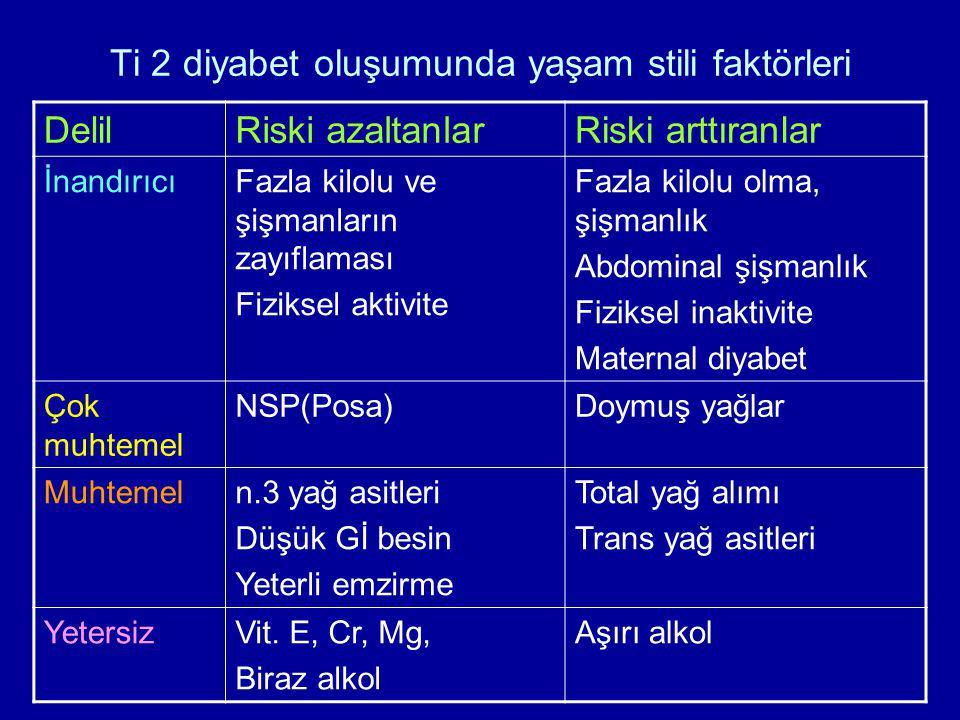 Ti 2 diyabet oluşumunda yaşam stili faktörleri