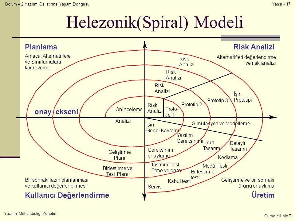 Helezonik(Spiral) Modeli
