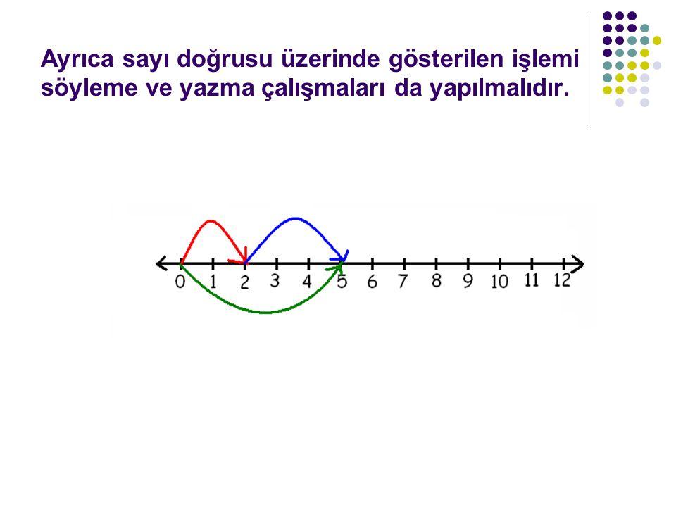 Ayrıca sayı doğrusu üzerinde gösterilen işlemi söyleme ve yazma çalışmaları da yapılmalıdır.