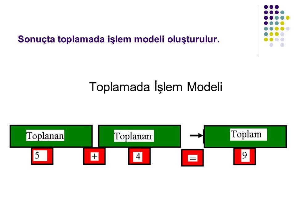 Sonuçta toplamada işlem modeli oluşturulur.
