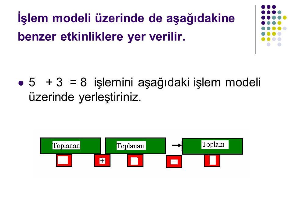 İşlem modeli üzerinde de aşağıdakine benzer etkinliklere yer verilir.