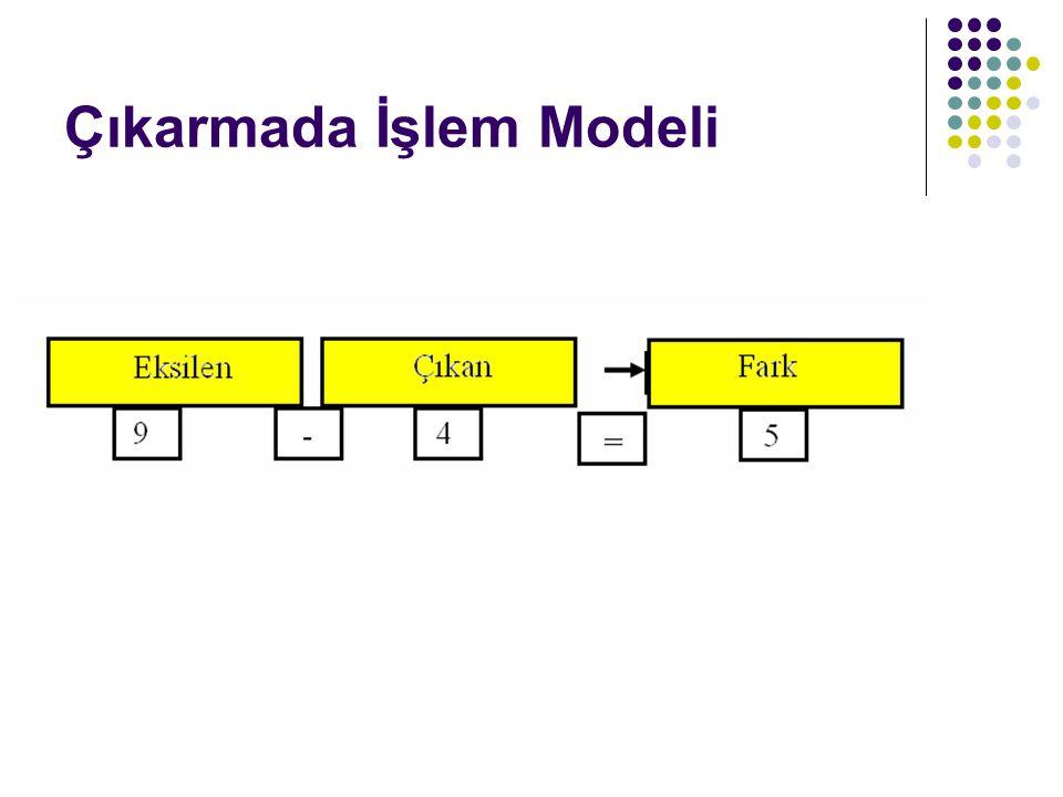 Çıkarmada İşlem Modeli