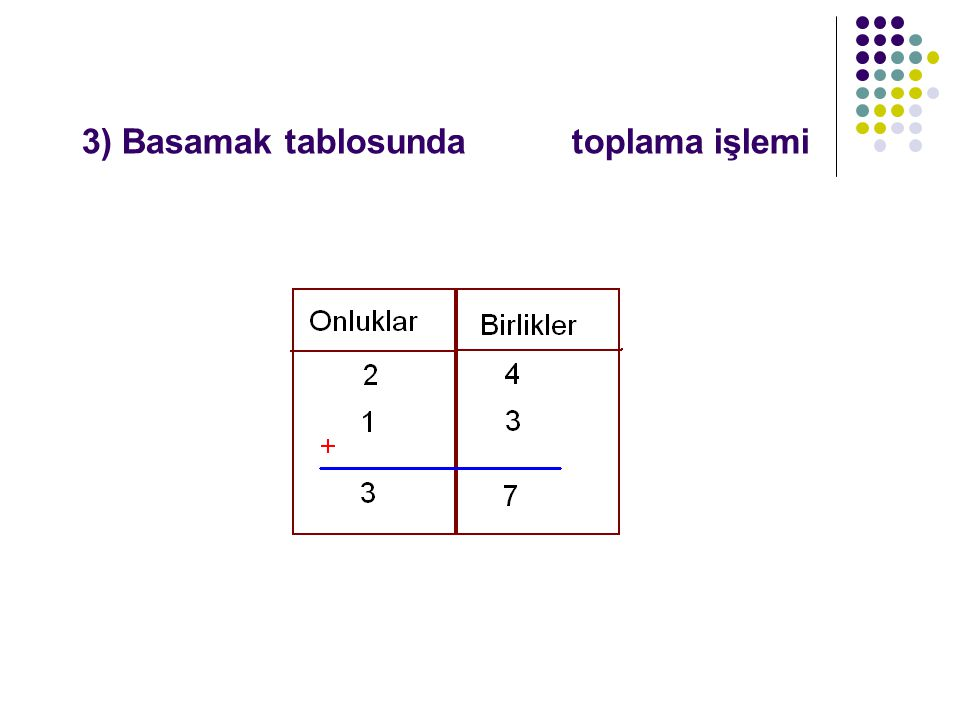 3) Basamak tablosunda toplama işlemi