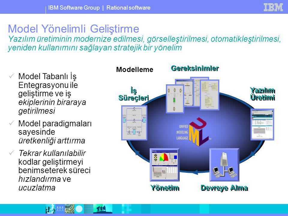 Model Yönelimli Geliştirme Yazılım üretiminin modernize edilmesi, görselleştirilmesi, otomatikleştirilmesi, yeniden kullanımını sağlayan stratejik bir yönelim