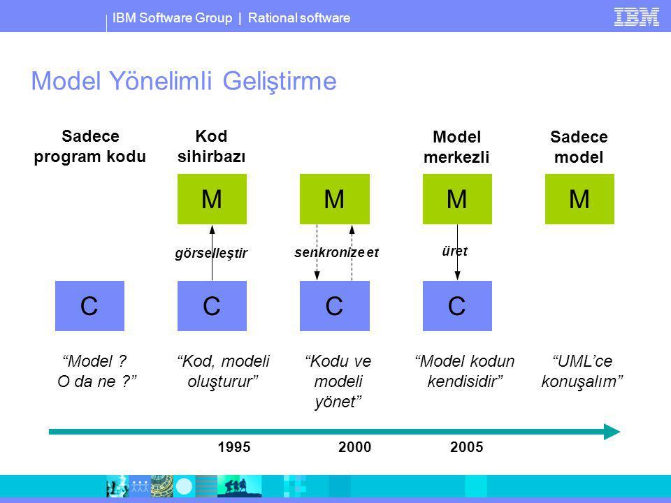 Model Yönelimli Geliştirme