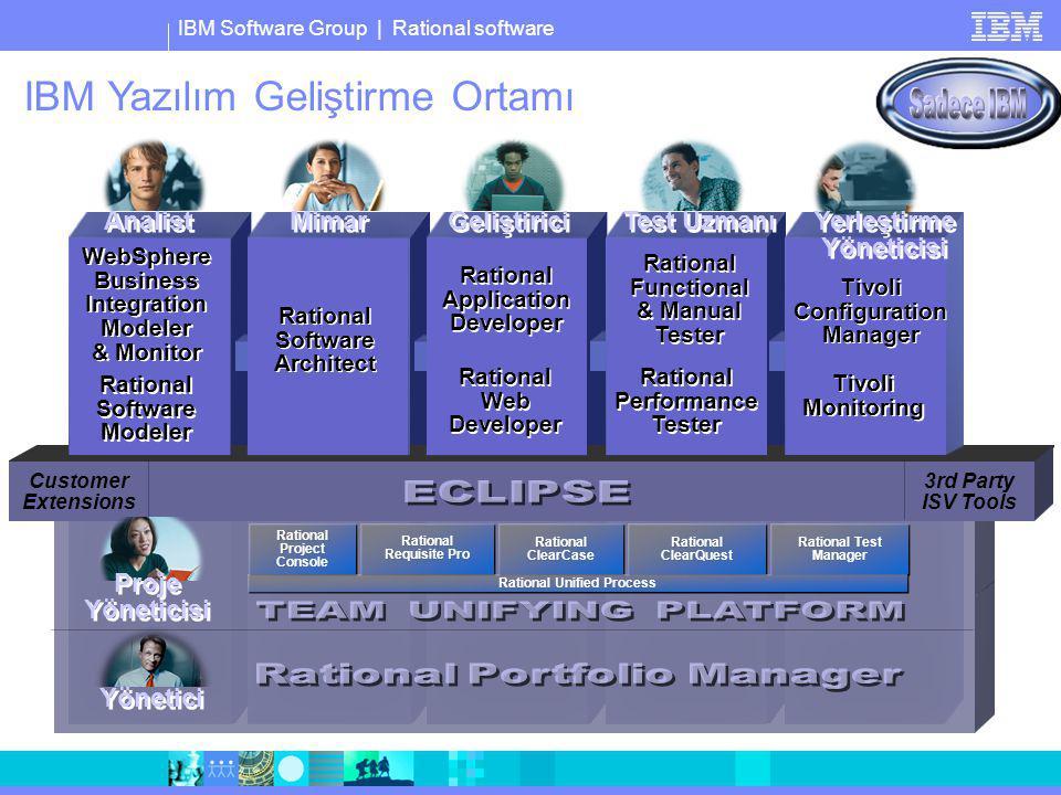 IBM Yazılım Geliştirme Ortamı