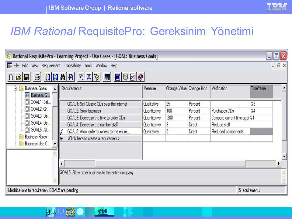 IBM Rational RequisitePro: Gereksinim Yönetimi