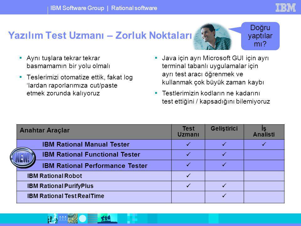 Yazılım Test Uzmanı – Zorluk Noktaları