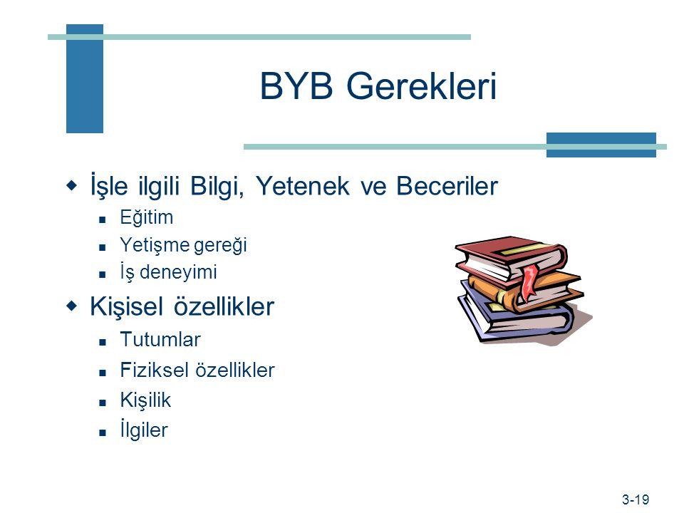 BYB Gerekleri İşle ilgili Bilgi, Yetenek ve Beceriler
